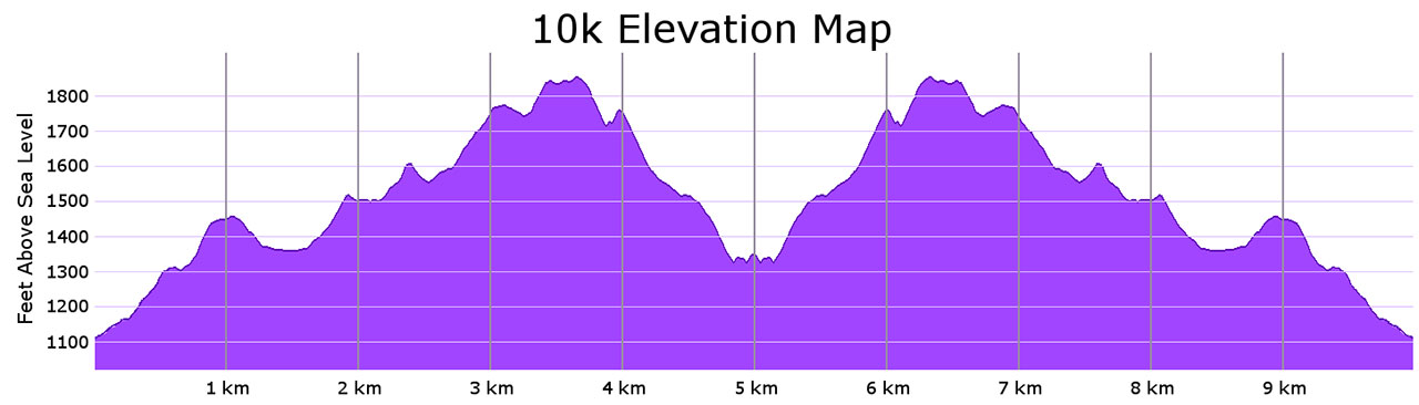 Course map - 10K elevation