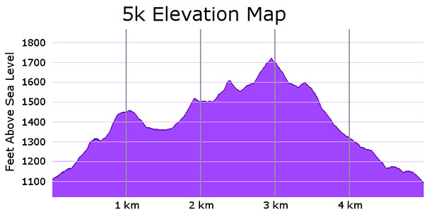 Course map - 5K elevation