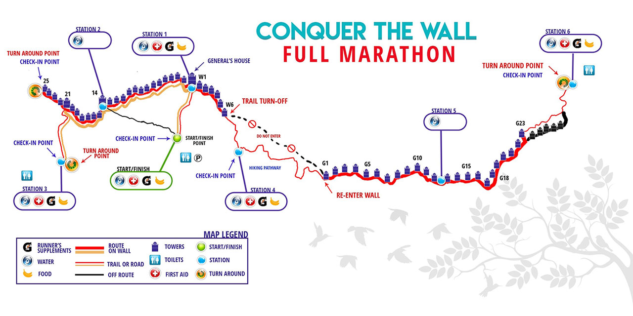 Course map - Full marathon